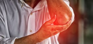 TENDONITIS contraindications In beauty therapy